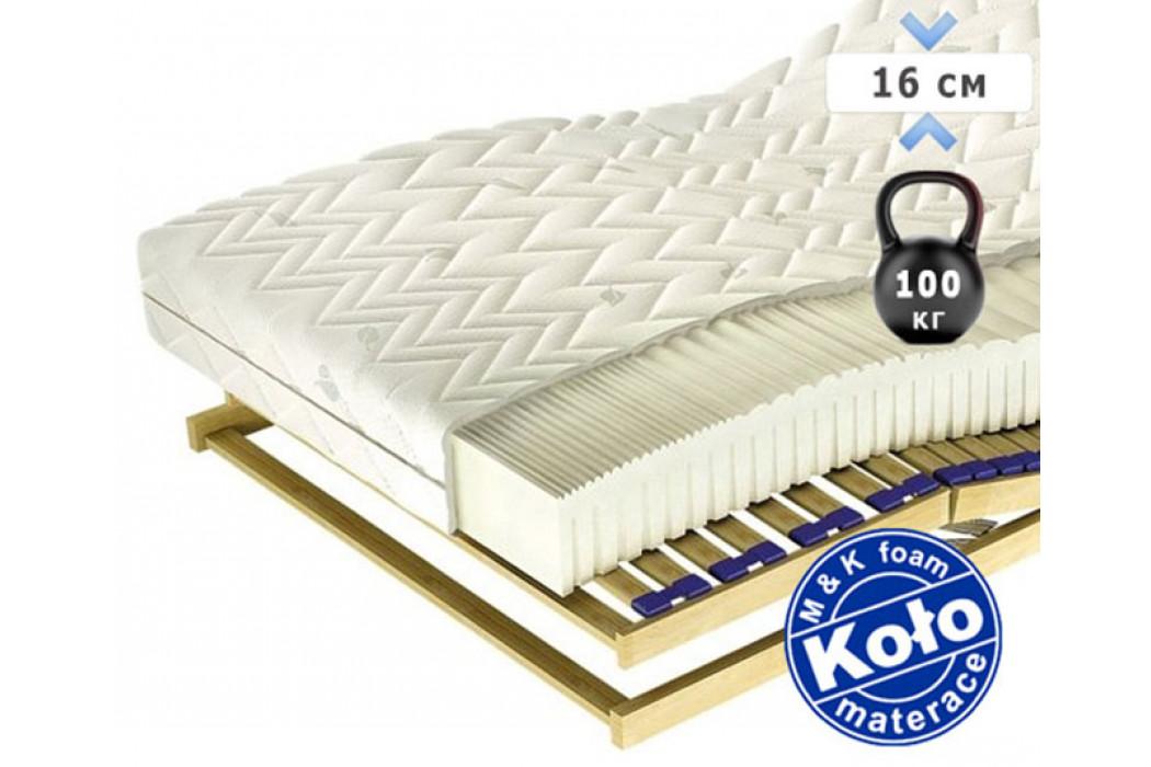 Матрац Ibiza H3 MK foam Kolo